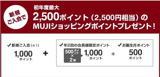 MUJIカード入会キャンペーン
